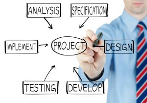 project management practice